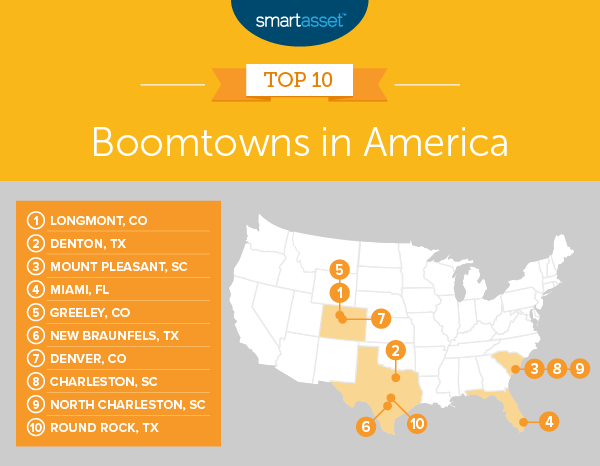 Top Boomtowns 2019 Map SmartAsset